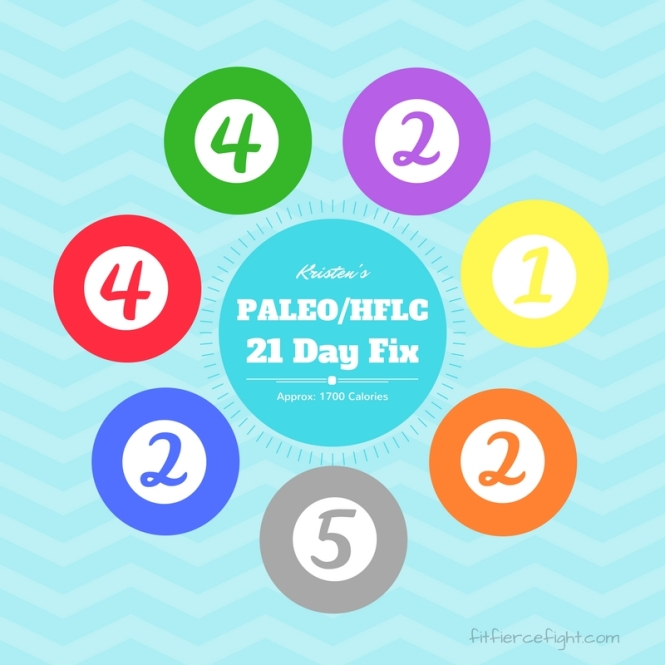 Paleo HFLC Container Count