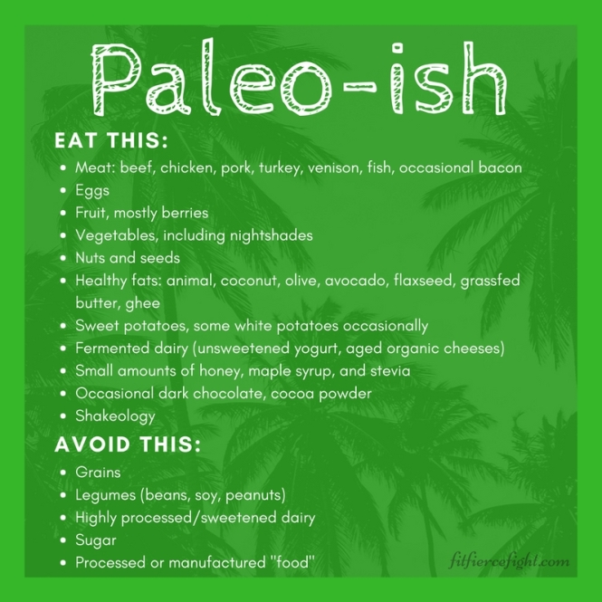 Paleo-ish Food List (1)